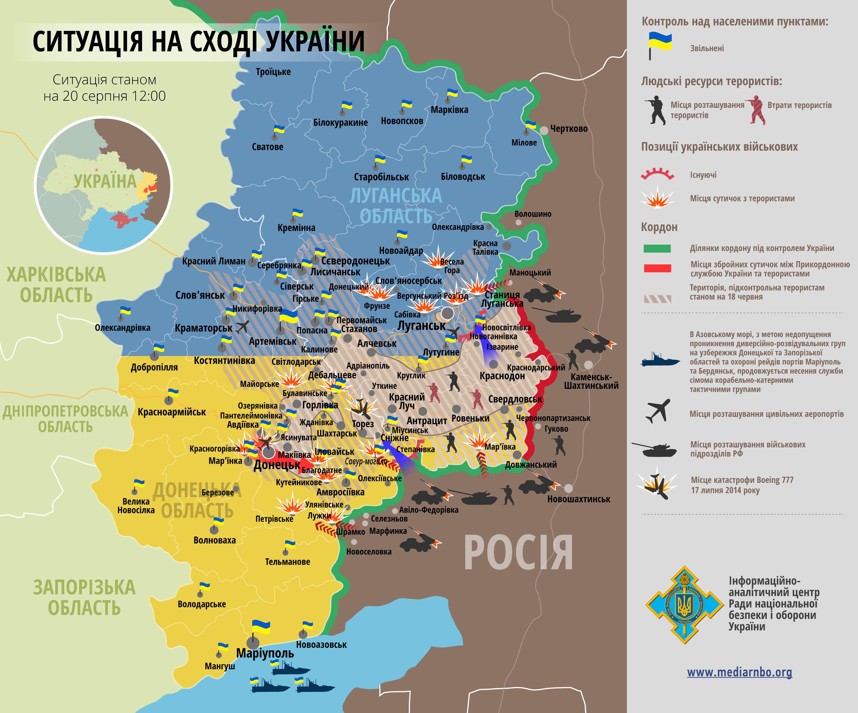 Более 65% украинцев считают, что минские договоренности не способствовали установлению мира на Донбассе, - опрос - Цензор.НЕТ 1739